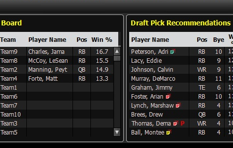 Pre-Draft Tools - Draft Recommendations