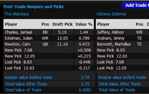 Keeper Tools - Keeper Trade Analysis