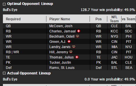 Lineup Recommendations - Opponent's Lineup